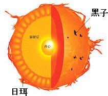 惯性82 / 作者:王为民 / 帖子ID:21757,68003